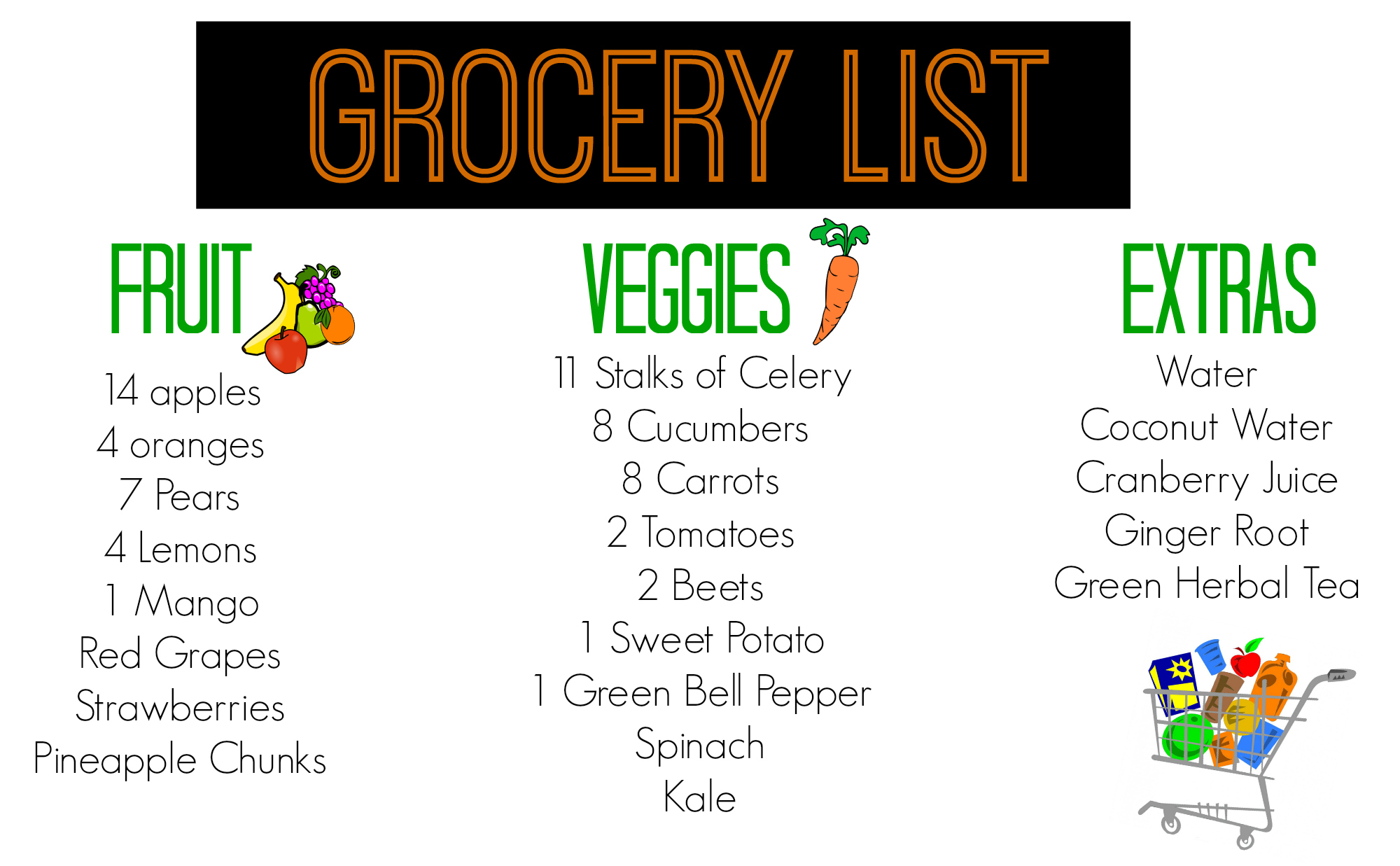 Grocery List- 3 Day Cleanse